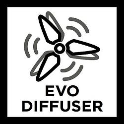 Ventilační jednotka EVO
