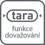 CHYTRÁ FUNKCE
